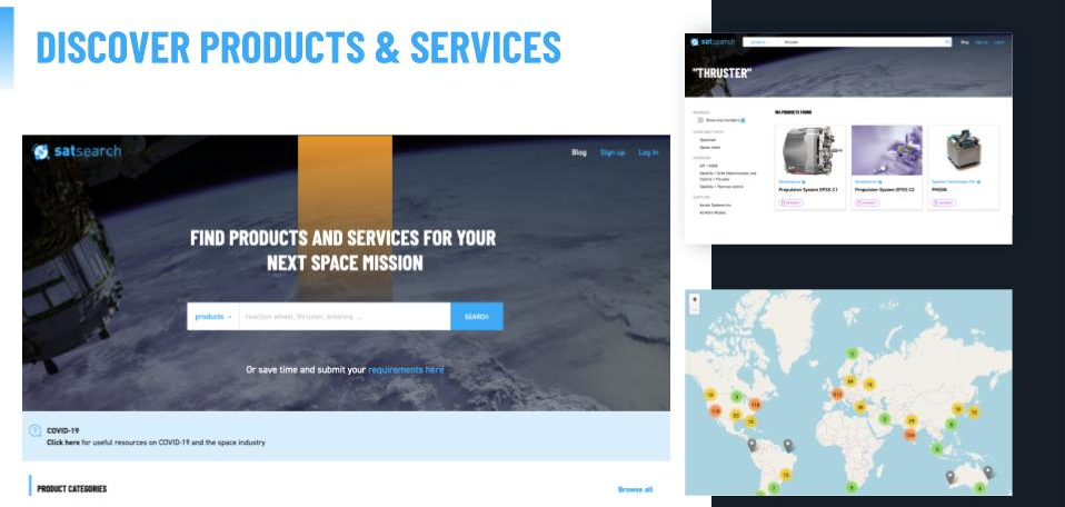 satsearch product overview